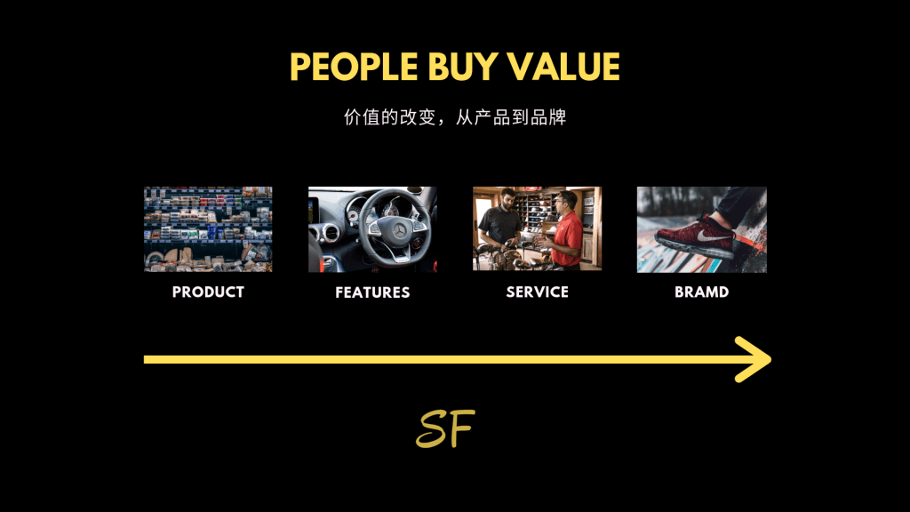 People_buy_value_shen_feng_triobits