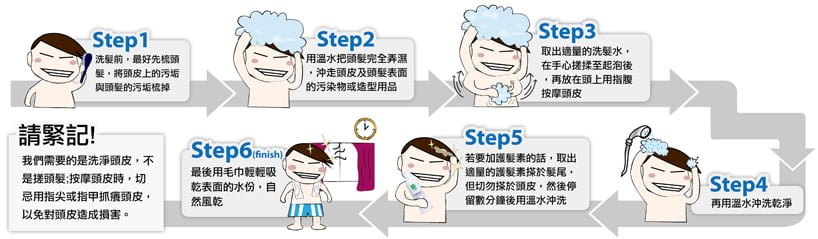 wash step 1 at omgloh.com