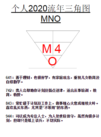 MNO2 at omgloh.com